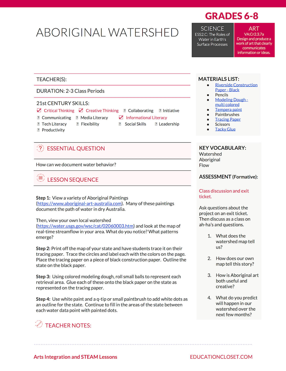 Arts Integration Lesson Plans | EducationCloset