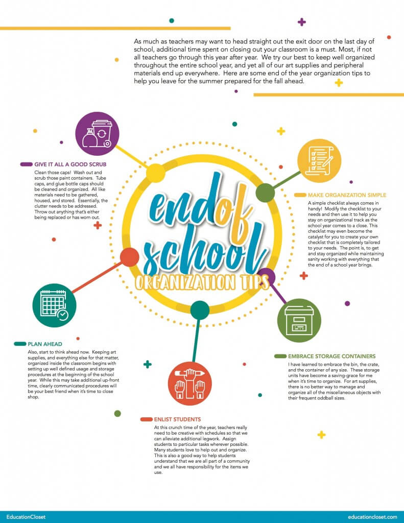 End of the School Year Organization Tips Teacher Download