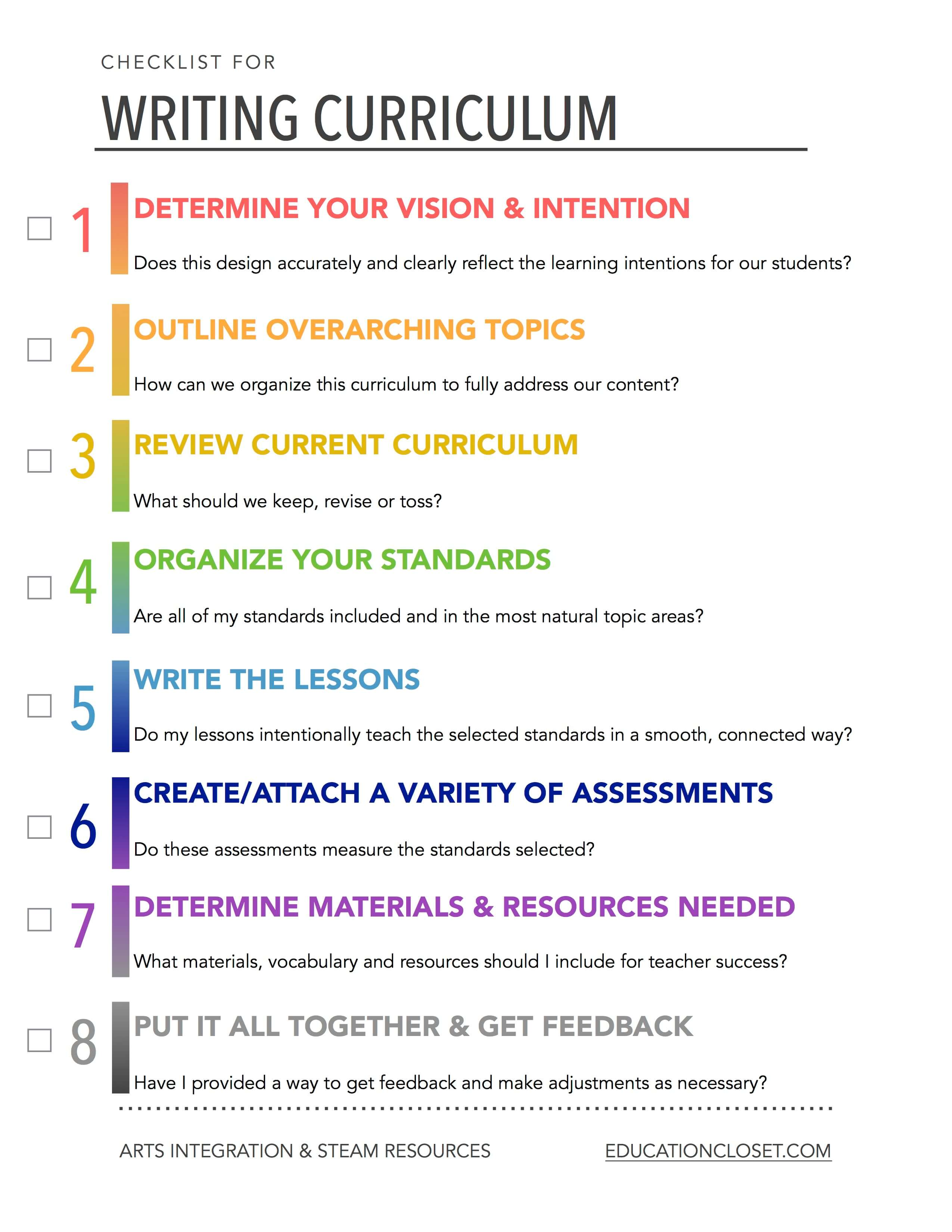 How to Write a Curriculum from Start to Finish
