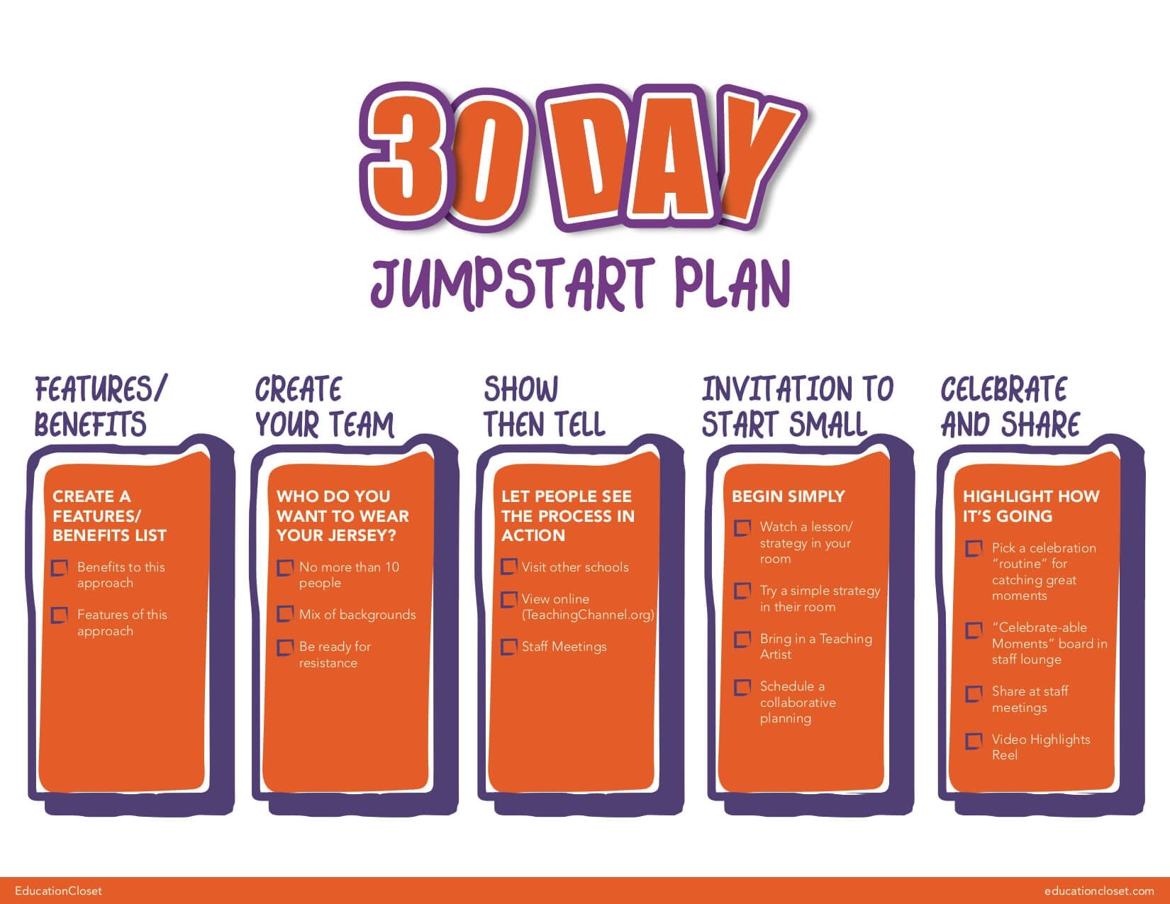 30 day jumpstart plan