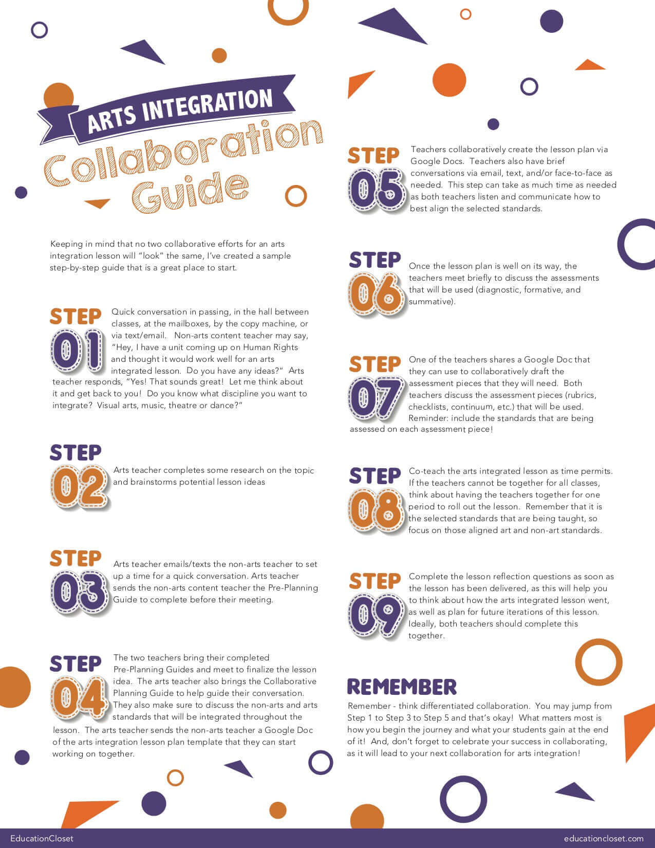 arts integration collaboration guide