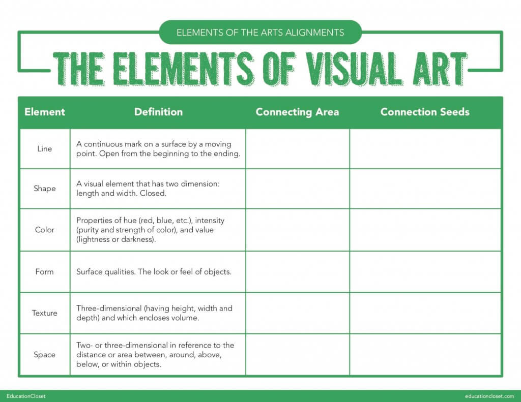 The Elements of Arts Alignment Template