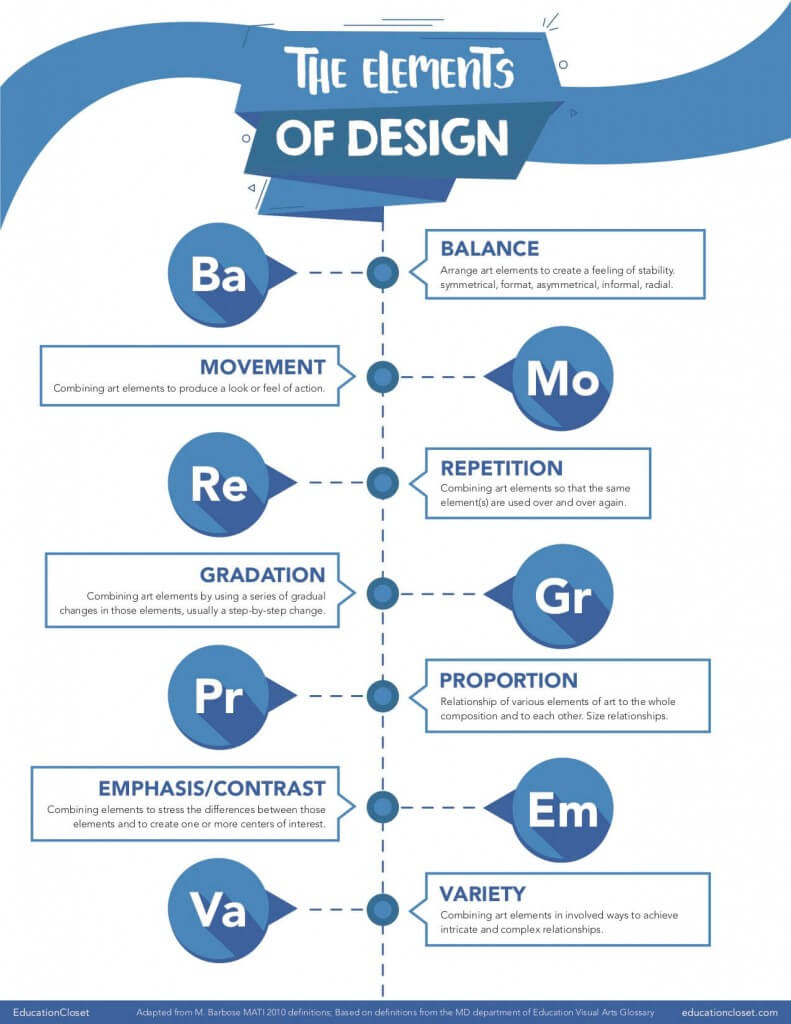 Elements of Design Poster