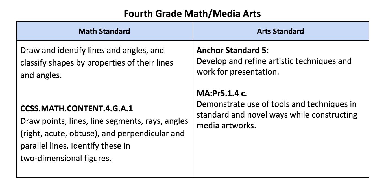media arts and math