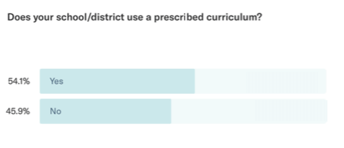 do you use prescribed curriculum