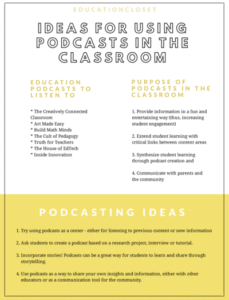 Podcasting in the Classroom Resource