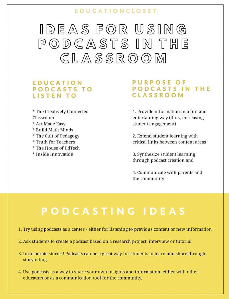 classroom podcast ideas sheet