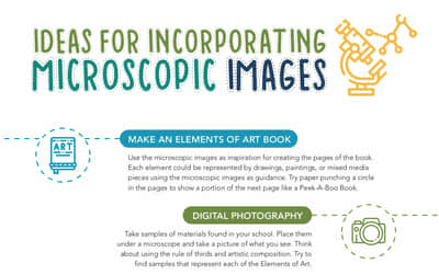 Microscopic Images Resource
