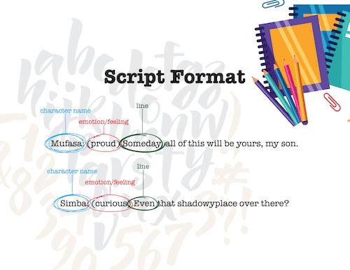 scriptwriting literacy strategy